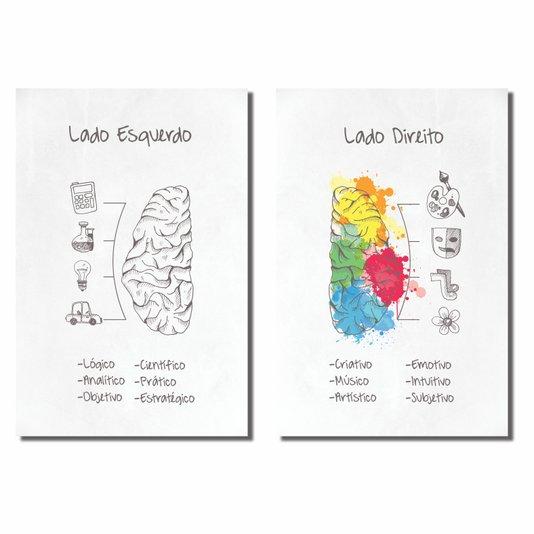 Kit de Placas Decorativas Lado Esquerdo e Direito do Cérebro