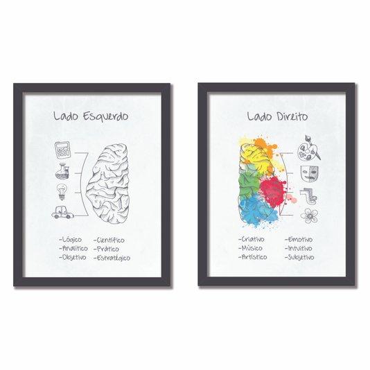 Kit de Quadros Decorativos Lado Esquerdo e Direito do Cérebro