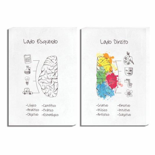 Kit Telas Decorativas Lado Esquerdo E Direito Do Cérebro