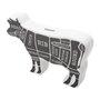 Cofre de Cerâmica Tipos de Carnes de Boi - URBAN