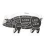 Cofre de Cerâmica Tipos de Carnes de Porco - URBAN